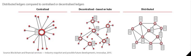 decentralisee